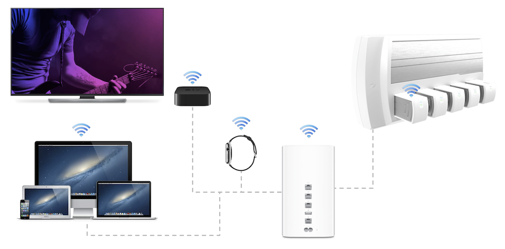 Airhome Wi Fi Home Wireless Audio System Review
