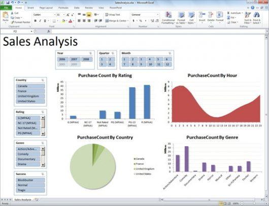 Microsoft Office 2010 is Cloud-Savvy 3