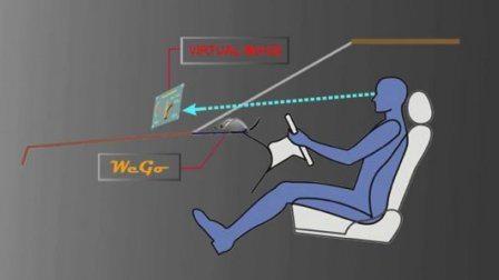 Springteq WeGo in car Heads Up Display Navigator 4