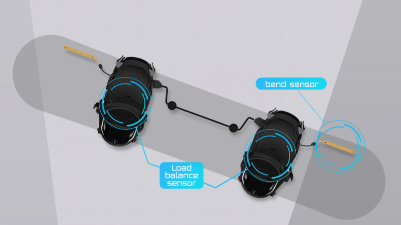 XON Snow-1 Bindings by Cerevo looks at balance load and line