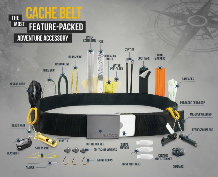 Wazoo Cache Belt is so compact