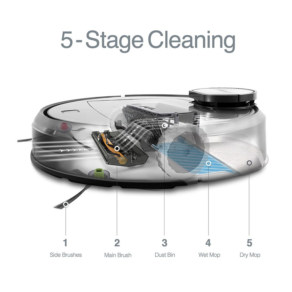 ECOVACS DEEBOT R95 has 5-stage cleaning process