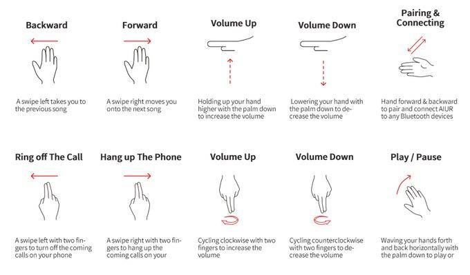 AIUR Speaker has 10 hand gestures