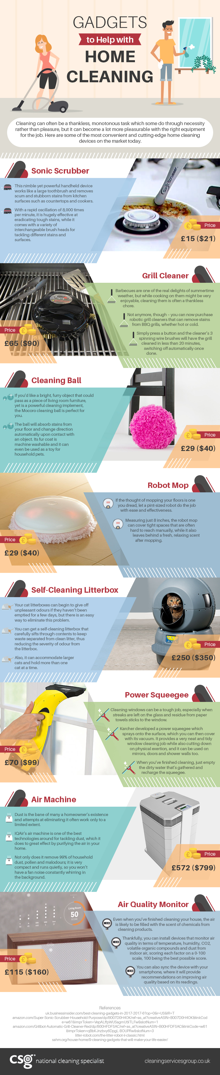 Gadgets to Help with Home Cleaning