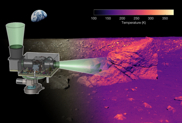 NASA Infrared Camera