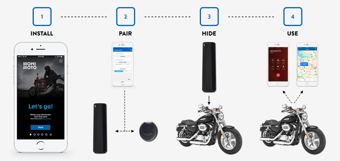 Monimoto Smart Motorcycle GPS Tracker