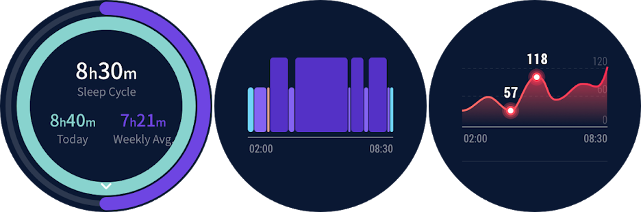 Mobvoi Sleep Tracking Technology Data