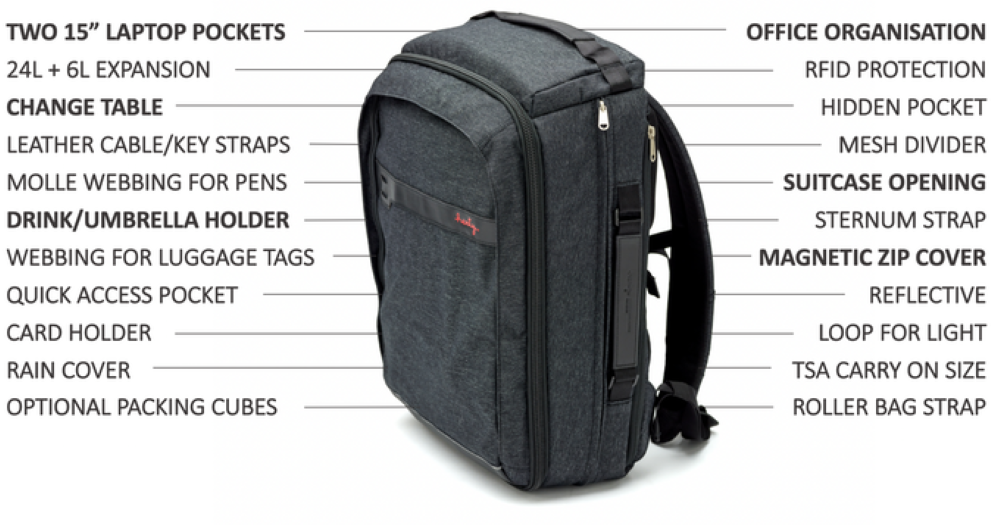 Henty Travel Brief Backpack 20+ Features