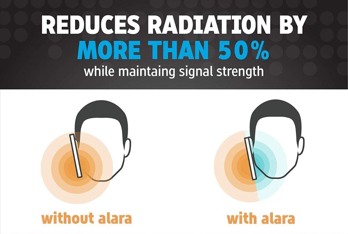 Alara Slim Case - Radiation Reduction & Protection