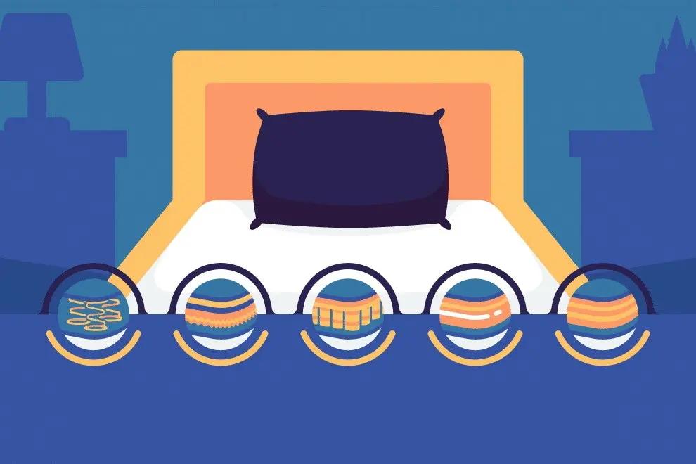 Hi-Tech Sleep