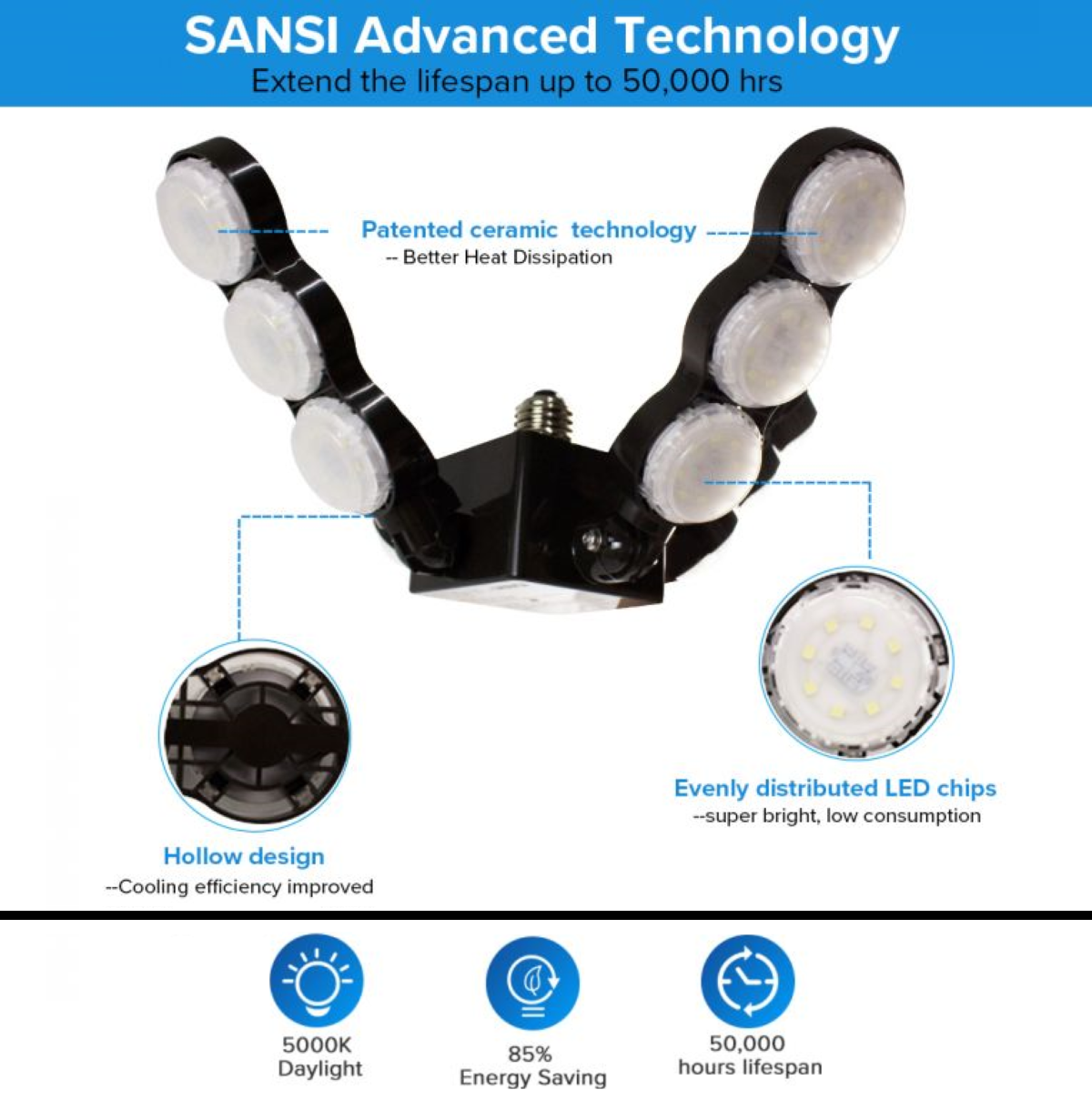SANSI Ceiling Light - Advanced Heat Dissipation Technology