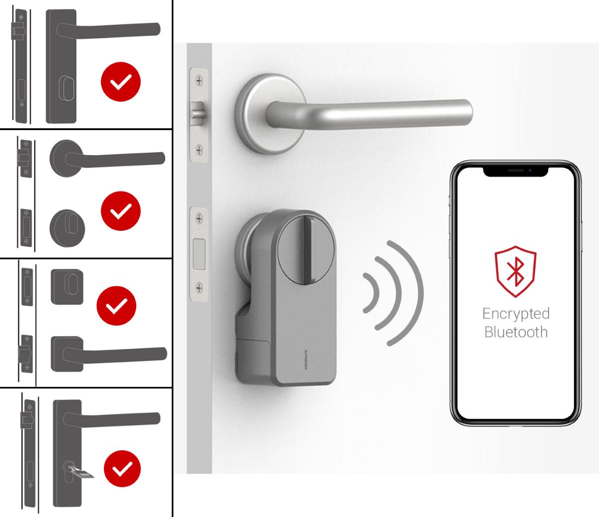 Gimdow Smart Lock - Bluetooth Encryption & Lock Compatibility