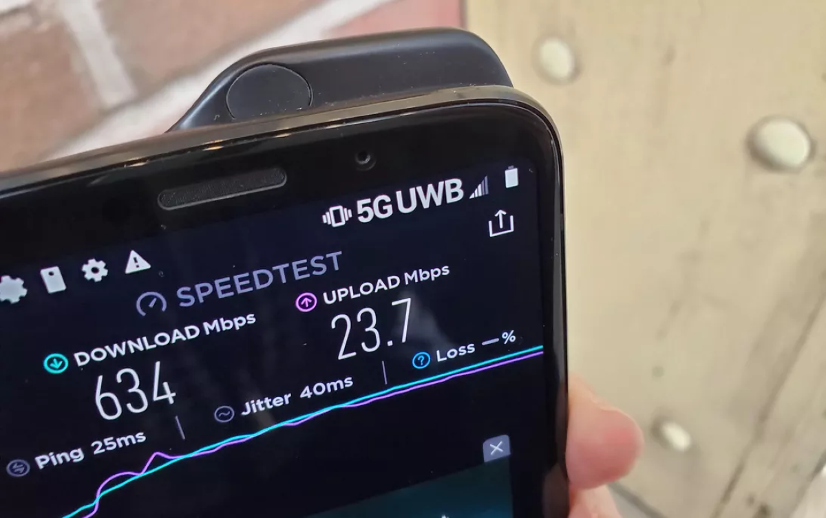 5G Speed Test and Connection Speeds