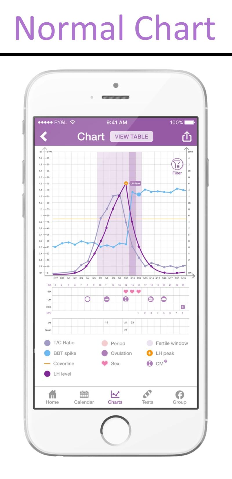 Premom App - Period Tracker