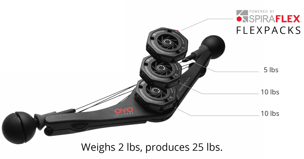 OYO Personal Gym - Designed for Total Body Fitness