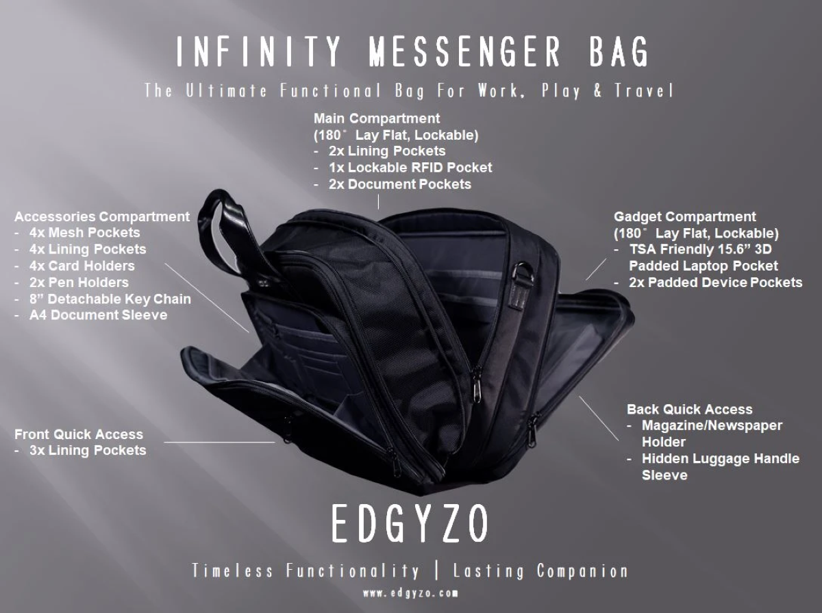 Edgyzo Infinity Messenger Bag