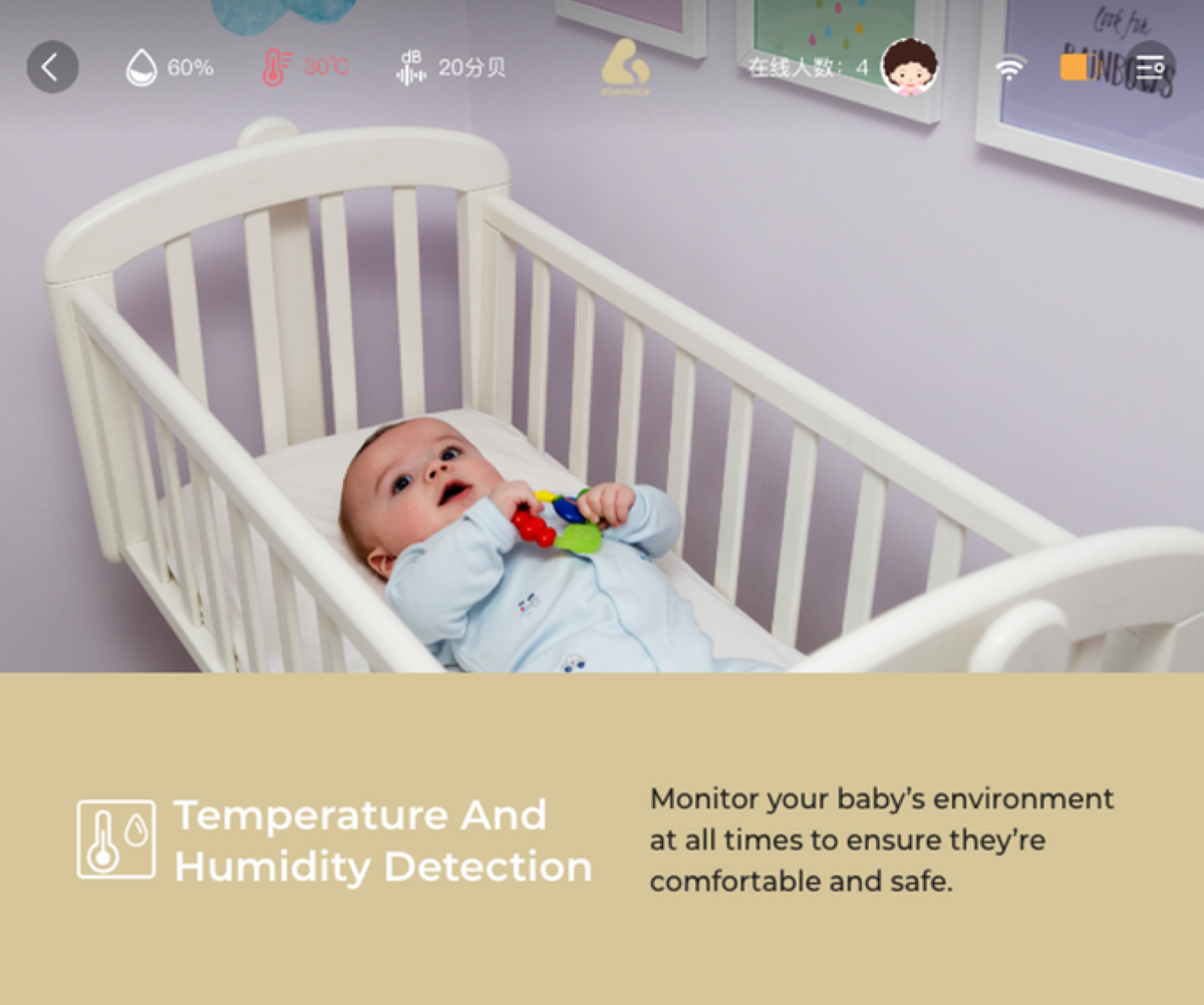 Temperature and Humidity Detection