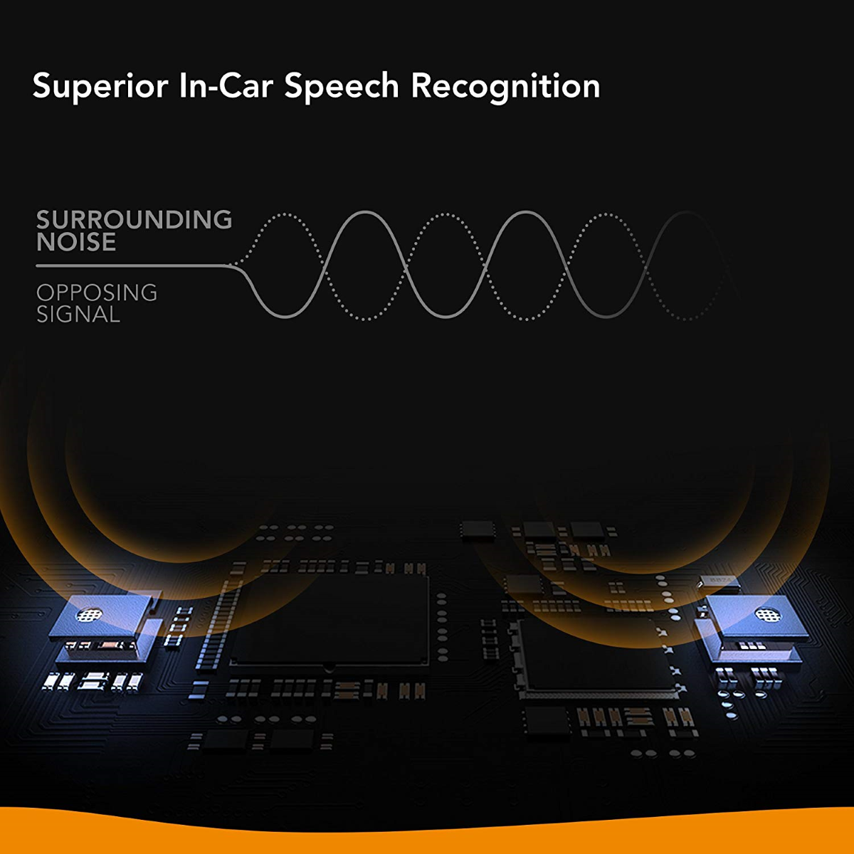 Superior In-Car Speech Recognition - Support to In-Car Sound Isolation with Acoustic Echo Cancellation