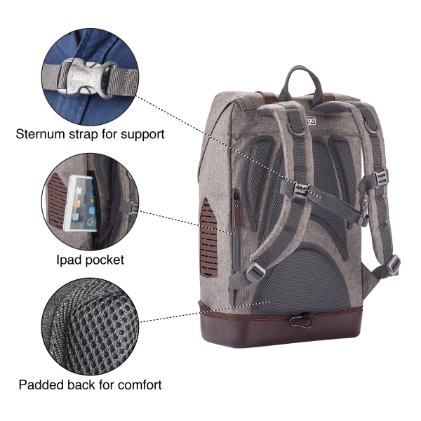 Back Side Features - Sternum Strap, Back iPad Pocket and Padded Back