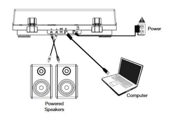 Stream Music Wirelessly to any Bluetooth Speaker & Convert Vinyl Records into Digital Files via USB