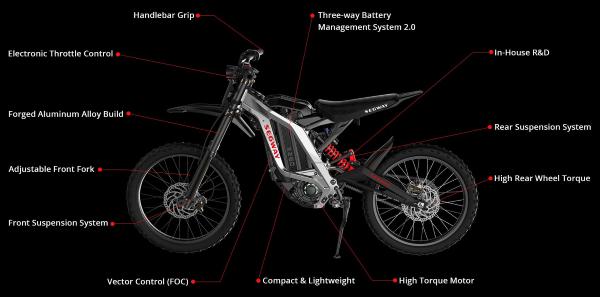 Integrates various customizable bike parts