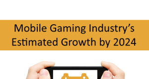Mobile Gaming Industry's Estimated Growth by 2024