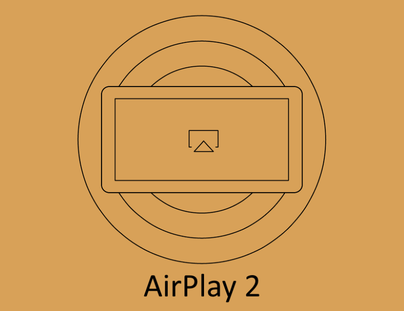 Supports Apple AirPlay 2 Controls