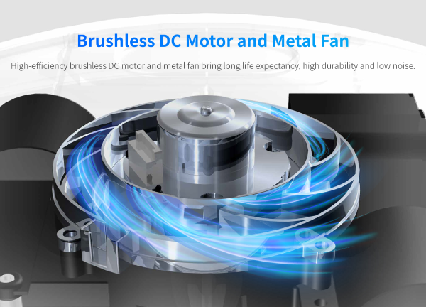 Equipped with a highly-efficient Brushless DC Motor and a Metal Fan