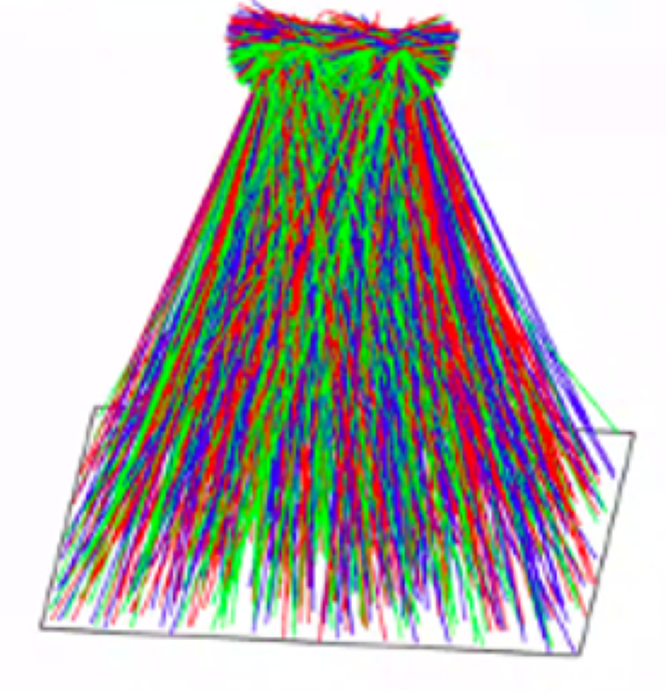 Ray tracing simulation from the Aertos 120-UVC LED array