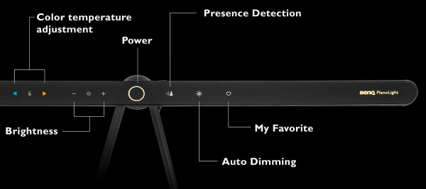 Full Interface Settings
