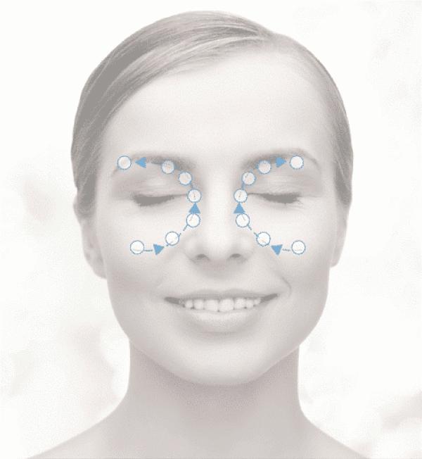 Microcurrent Waveforms target your sinus nerves under your cheeks, nose and brow bones