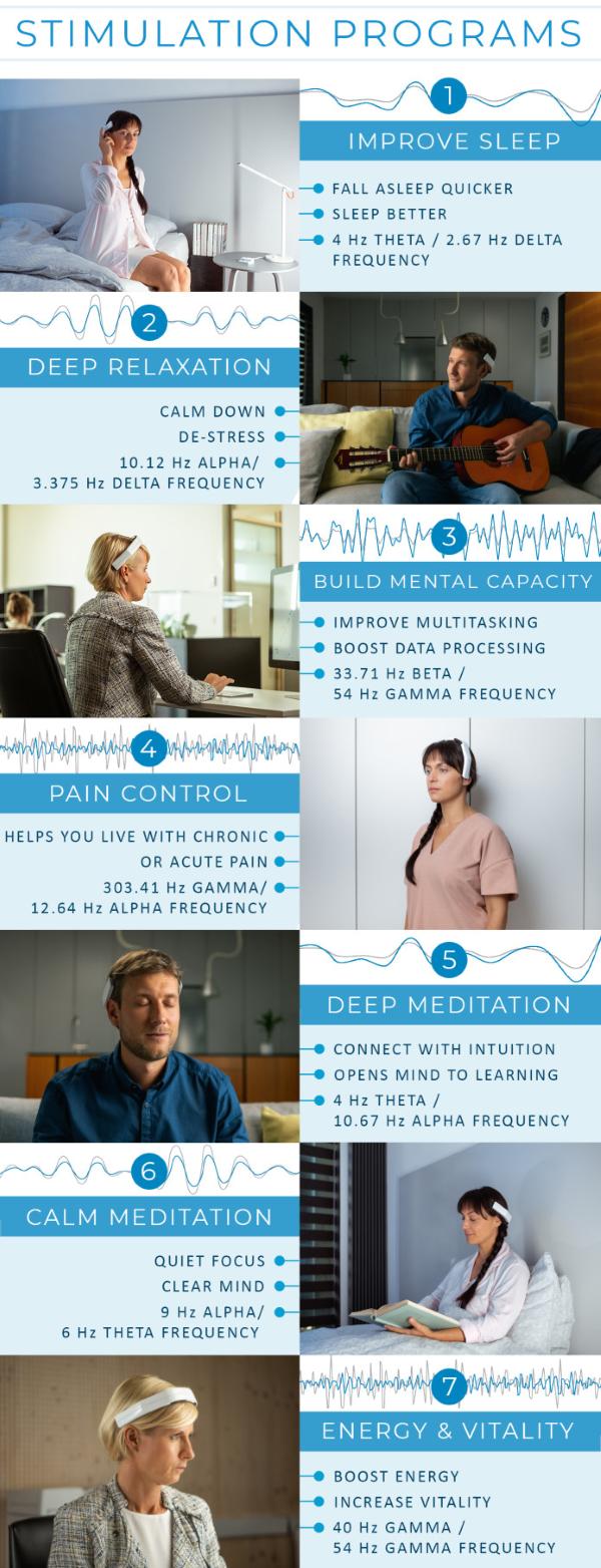 7 Different Stimulation Programs