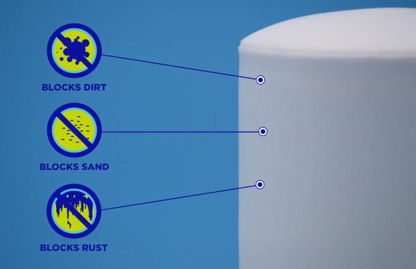 20 Micron Sediment Filter