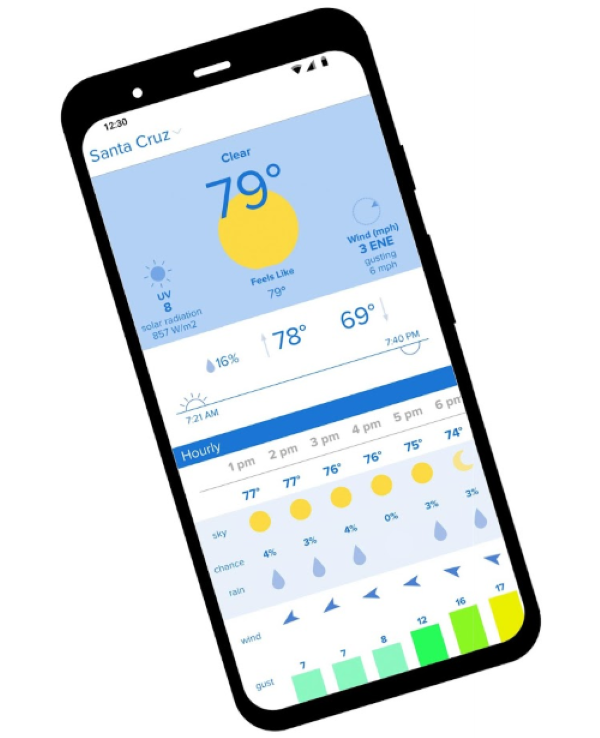 Tempest Weather App - Main Dashboard