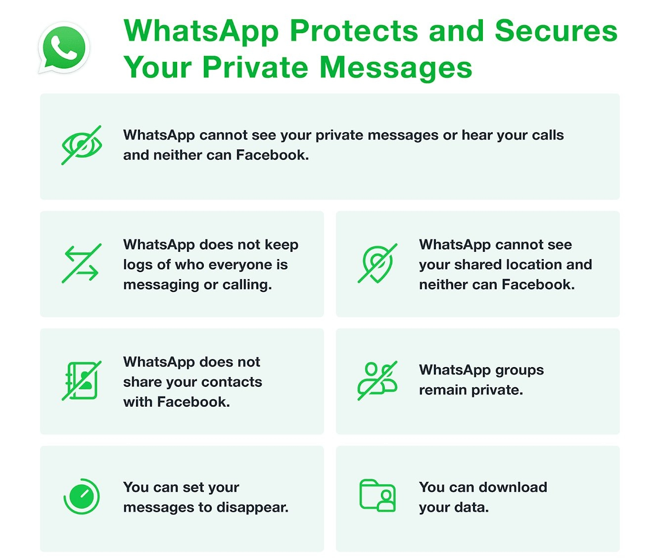 WhatsApp Advantages