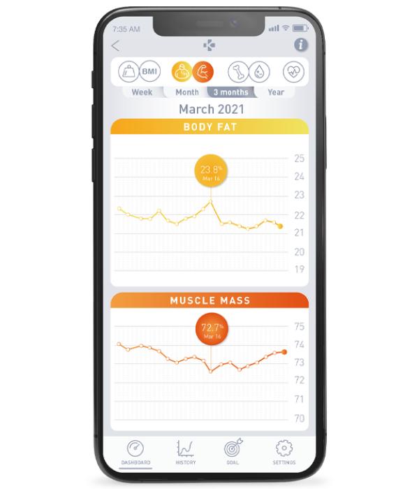 MyKronoz App